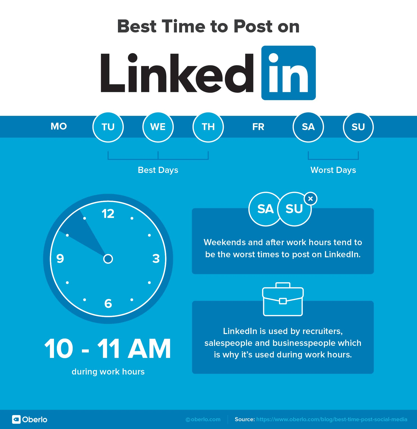 best-time-to-post-on-linkedin