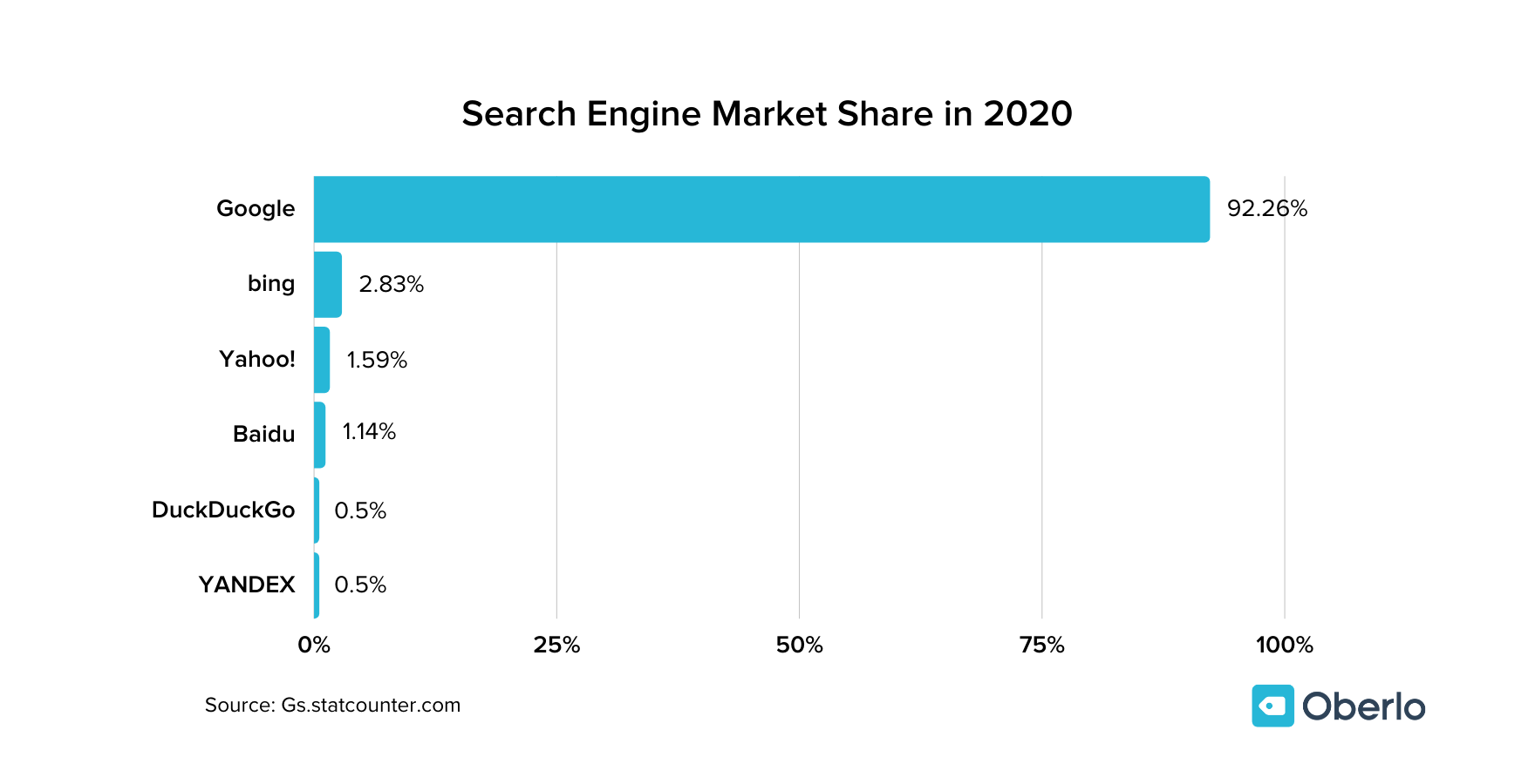 Search-Engine-Market-Share-in-2020-1