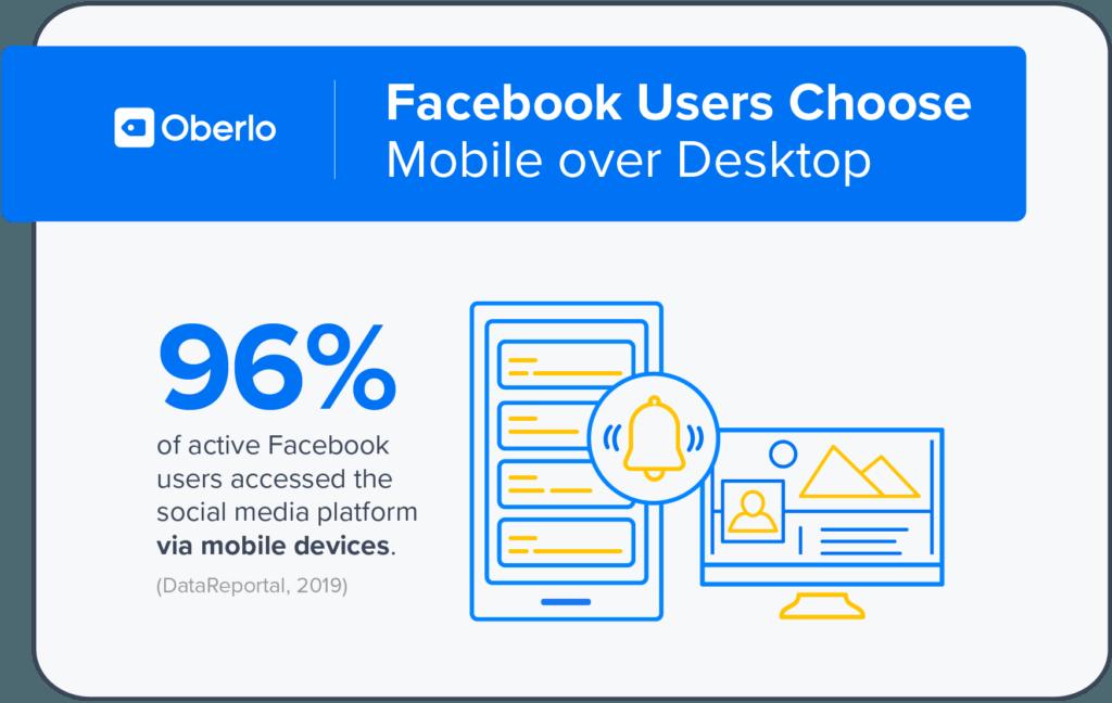 facebook-mobile-users-vs-desktop-1024x648