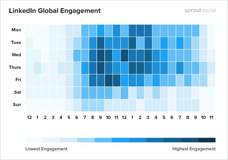 LinkedIn-global